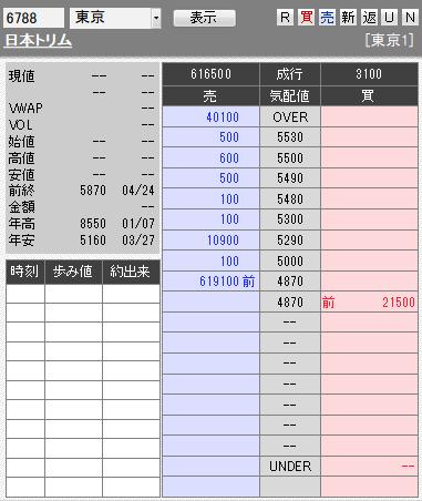 板: 6788 日本トリム1