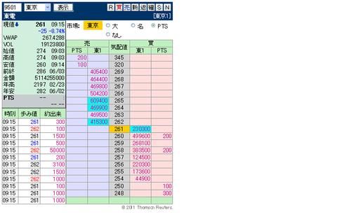 複板: 9501 東電0