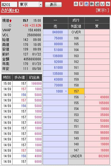 板: 8201 さが美HD
