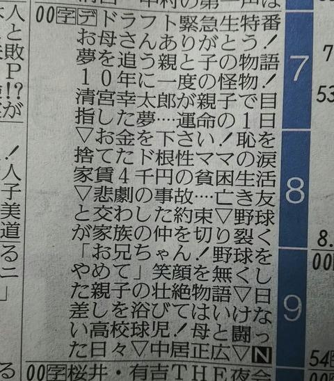 日本ハムの株価ほぼ無風、清宮幸太郎ドラフト1位にも平静