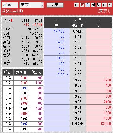 板: 9684 スクエニHD1