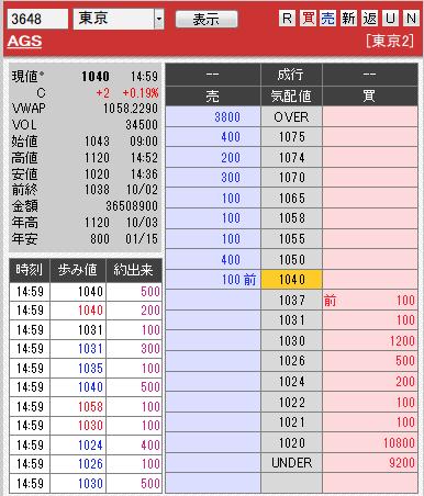 板: 3648 AGS