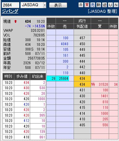 板: 2684 ジパング3