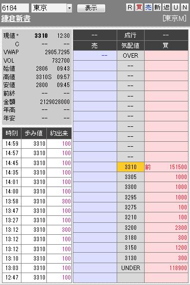 板: 6184 鎌倉新書