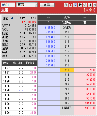 板: 9501 東電1