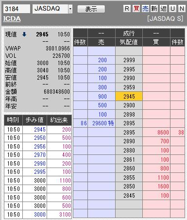 板: 3184 ICDA1