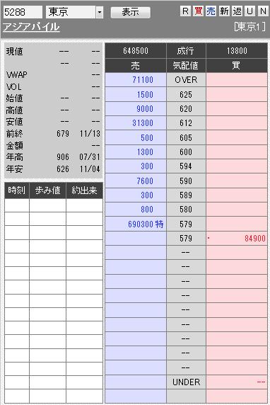 板: 5288 アジアパイル2