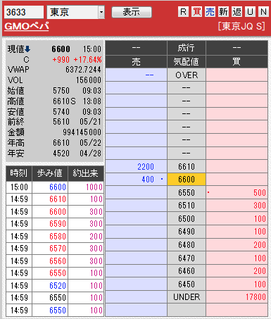 板: 3633 GMOペパ0524