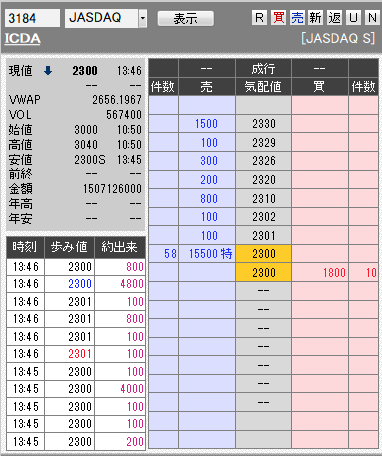 板: 3184 ICDA2