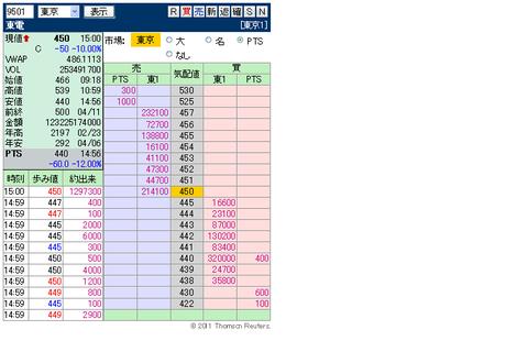 複板: 9501 東電 引け
