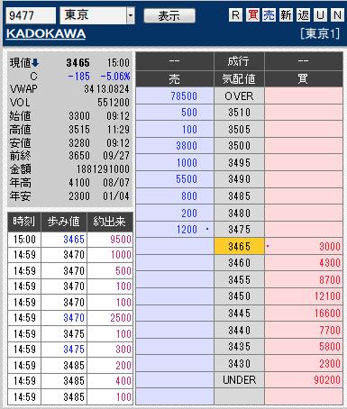 板: 9477 KADOKAWA