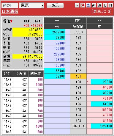 板: 9424 日本通信6