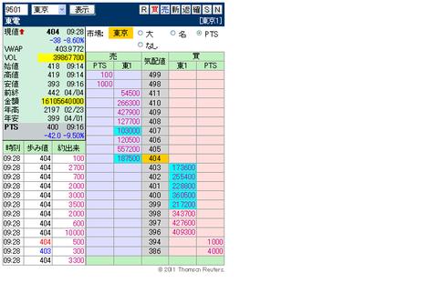 複板: 9501 東電 2