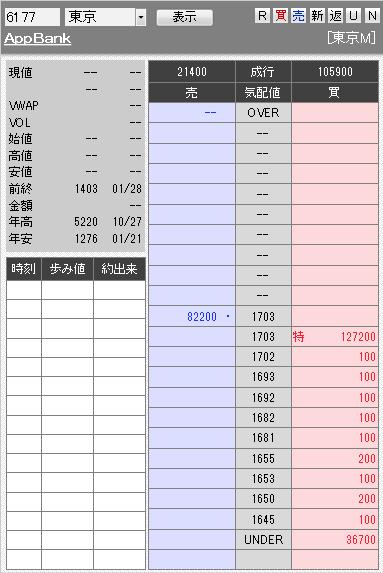 板: 6177 AppBank2