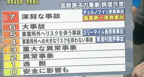 NHK 1