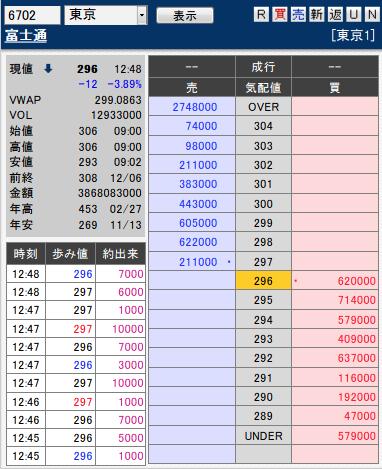板: 6702 富士通1
