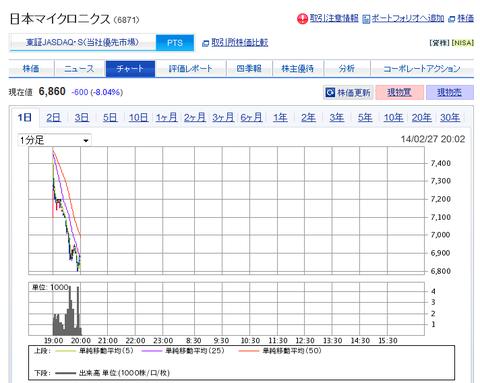 SBI証券1