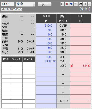 板: 9477 KADOKAWA1