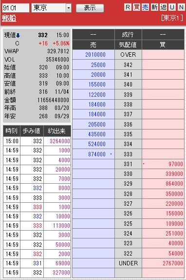 板: 9101 郵船