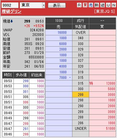 板: 9992 理研グリン1