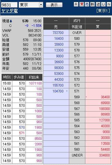 板: 9831 ヤマダ電