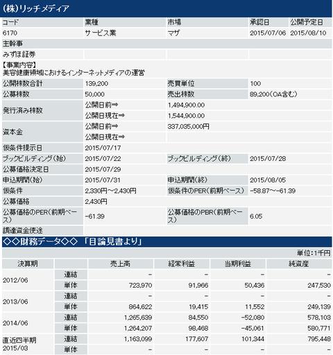 投資情報サイト東京IPO