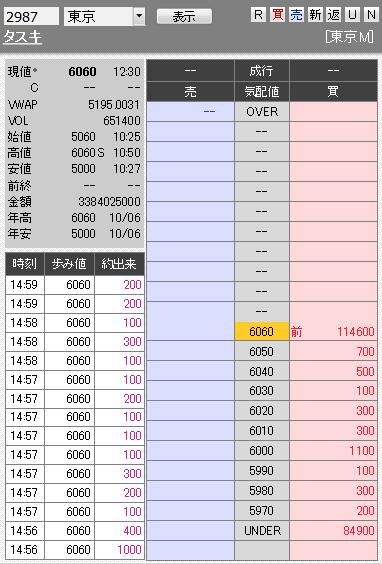 板: 2987 タスキ