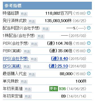 日本通信(株)