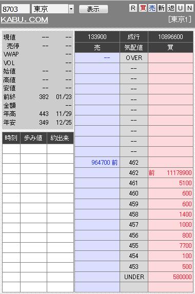 板: 8703 KABU.COM2