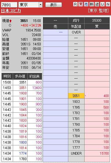 板: 7891 日本ユピカ