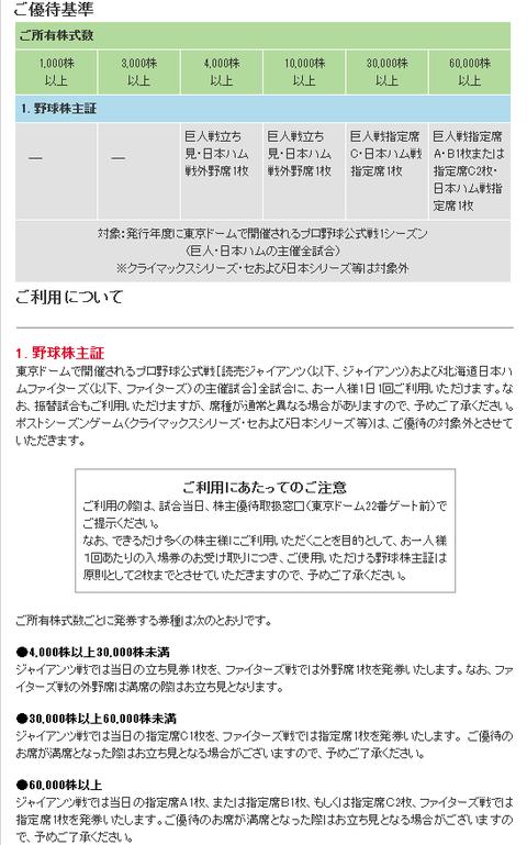 株式会社東京ドーム|株主ご優待制度