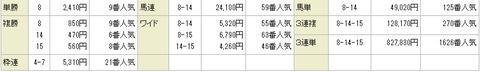 Baidu IME_2015-3-14_22-46-13