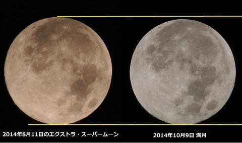 EXスーパームーンと皆既月食後の満月
