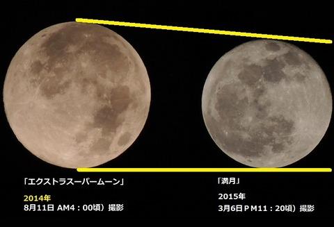 EXスーパームーン2014年8月11日vs満月2015年3月6日益田市にて