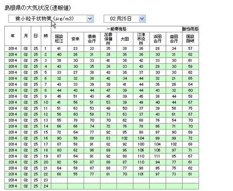 5島根県益田市