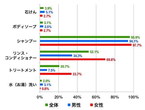 kyd_736010_enq_senpatsu_graph