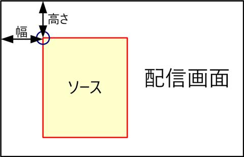 obs_trans_pos1