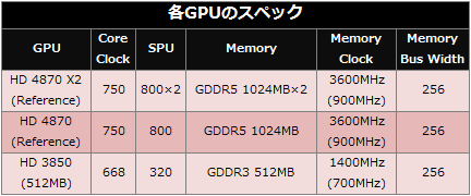 GPUスペック