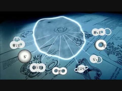 サーストンの幾何化予想 (8つ) 3次元