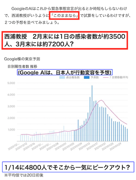 Google AI VS 西村教授?