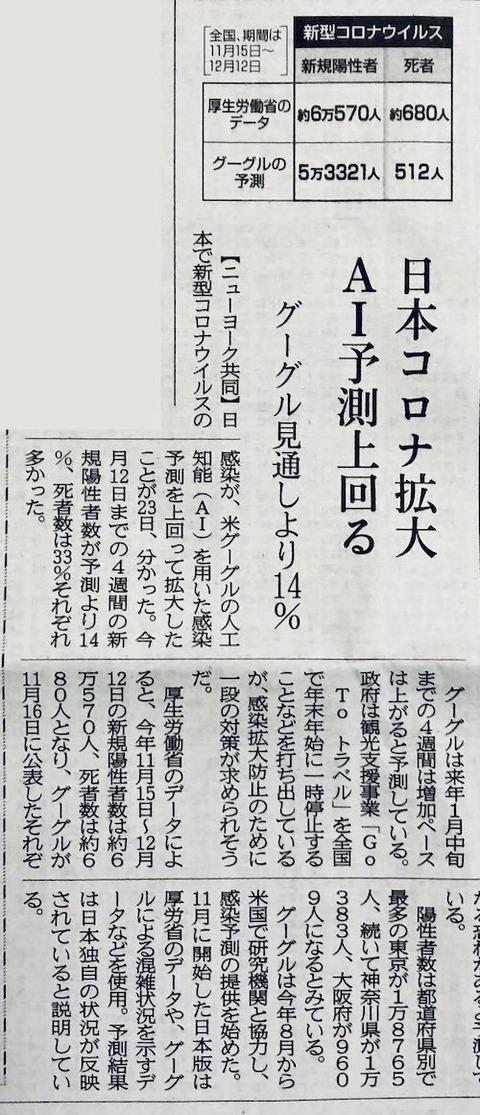 日本のコロナ拡大AI予測上回る グーグル
