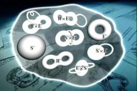 8つ サーストンの幾何化予想 3次元