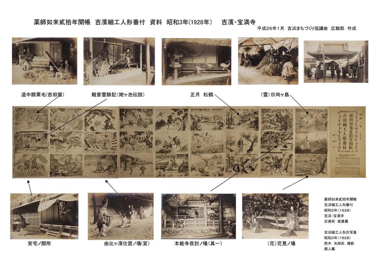 たかはま アーカイブス 87『薬師如来貳拾年開帳 吉濱細工人形番付』の画像
