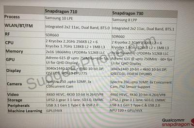 qualcomm-snapdragon-710-730-specifications-comparison