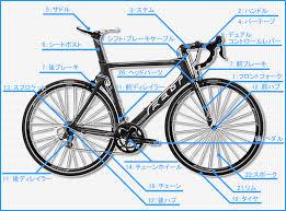 盗まれた自転車がグレードアップしえ元の場所へ… 返還しないと逮捕される?