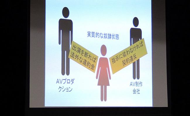 【AV出演強要問題】女性だけじゃなく男性も被害に!!同性愛者向けビデオ出演強要被害10件あがる!!