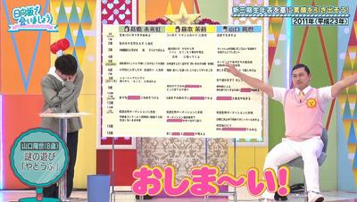 【日向坂46】若林さん、メンバーの追求に泣いてしまうwwww【やどうふ】