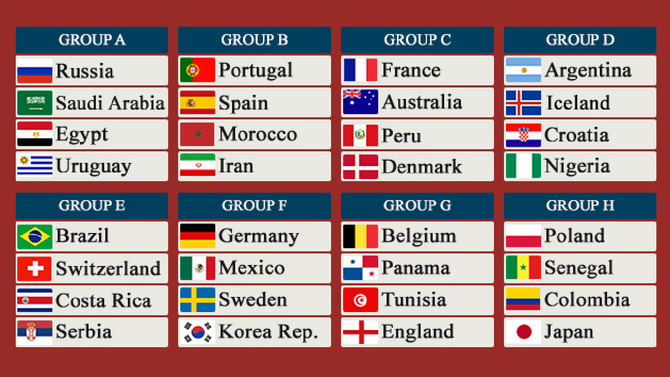 russia-worldcup-draw[1]