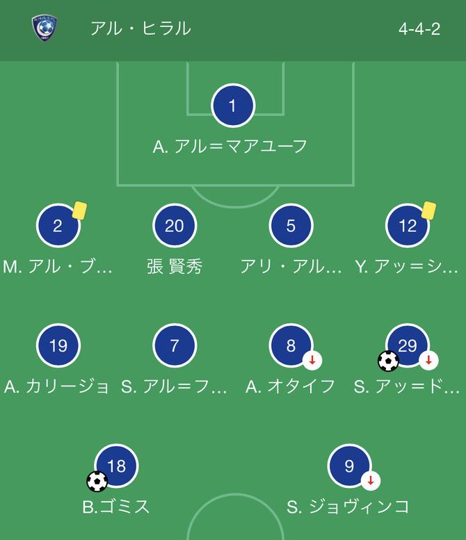 【悲報】浦和レッズのACL決勝の相手…これ勝てるんか?