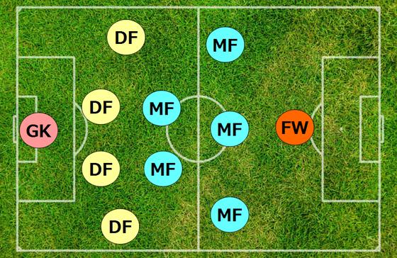 soccer-position[1]